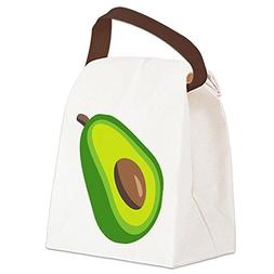 CafePress Avocado Emoji Canvas Lunch Bag with Strap Handle